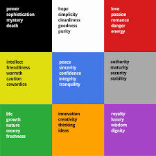 colors meaning infographic the psychology behind logo and color choice