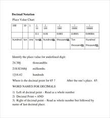 free worksheets place value with decimals worksheets pdf free