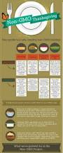 eating well thanksgiving 44 best thanksgiving infographic images on pinterest