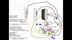 hss strat wiring diagram with example pictures diagrams wenkm com