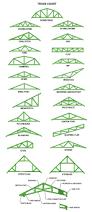 Hip Roof Measurements Hip Roof Trusses