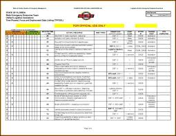 Hotel Inventory Spreadsheet by Microsoft Office Inventory Template Household Inventory