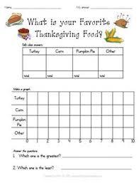 thanksgiving meal graph thanksgiving thanksgiving