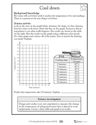 4th grade math worksheets relating fractions to decimals water
