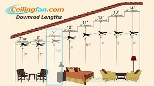 ceiling fans for sloped ceilings ceiling fan downrod guide youtube