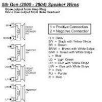 nissan navara d40 towbar wiring diagram page 4 yondo tech