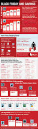 when is thanksgiving 2009 56 best black friday infographics images on pinterest black