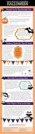 monster list of halloween smart tips for family friendly halloween thrills personal