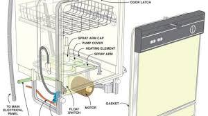 circulating pump frigidaire dishwasher parts diagram frigidaire