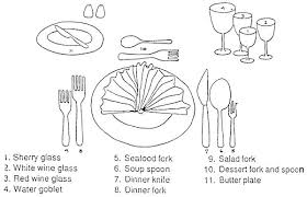 Formal Table Settings Table Setting Images Formal Table Table Setting Pictures Free