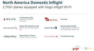 american airlines wifi netflix here s how to get unlimited in flight wi fi for 10 per month