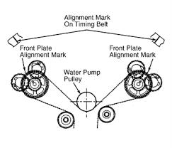isuzu kb 350 v6 cam timing settings diagram fixya