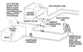 plumbing diagram cargo trailer ideas pinterest rv plumbing