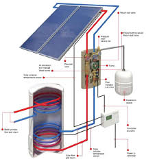 barnstaple devon biomass solar thermal pv air source