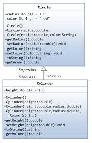 oop inheritance u0026 polymorphism java programming tutorial