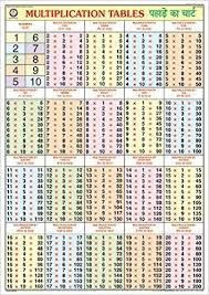 11 Multiplication Table Buy Multiplication Table Chart 70x100cm Book Online At Low