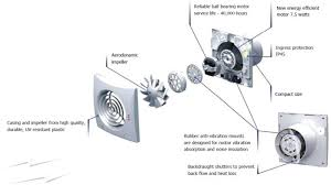sil10hlv selv silent 100mm bathroom fan with timer humidistat
