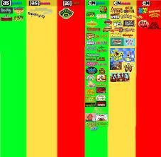 Adult Swim Meme - adult swim and cartoon network judging chart by kirbygame126 on