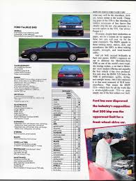 vintage review 1989 ford taurus sho u2013 american showstopper