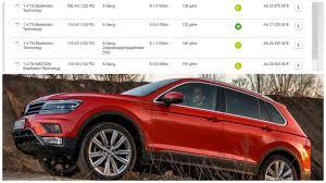 volkswagen tdi 2016 2016 volkswagen tiguan gets new engines 115 hp version of 2 0 tdi