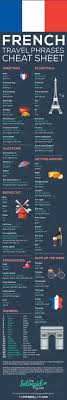 travel phrases images Essential french travel phrase guide with pronunciation jpg