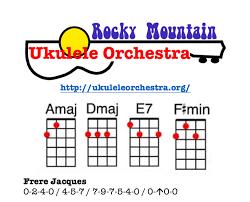 fun stuff u2013 rocky mountain ukulele orchestra