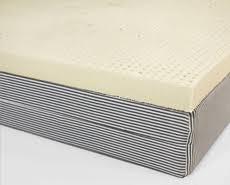 Latex Upholstery Foam Foam For Mattresses U0026 Outdoor Seats Rm Upholstery