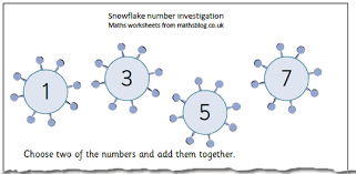 year 1 investigation snowflake numbers maths blog