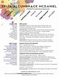 Lpn Student Resume Projects
