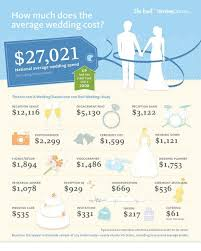 wedding costs how much does the average wedding cost vancouver wedding