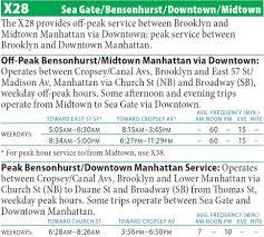 Via Bus Route Map X28 Sea Gate Bensonhurst Manhattan Express Via Surf Av