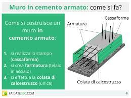 prezzo ghiaia al metro cubo in cemento armato caratteristiche tipi e costi