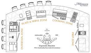 pizza shop floor plan portland kitchen design planning pitman equipment intended for