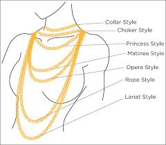 necklace lengths choker images Be jeweled types of necklaces all things kate jpg