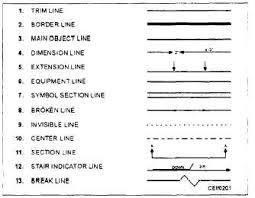 floor plan abbreviations abbreviations and symbols