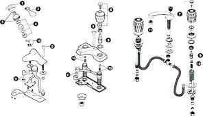 peerless kitchen faucet repair parts peerless faucet repair worldwidemed co