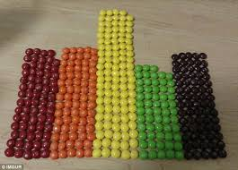 is this why there u0027s always more yellow skittles in a bag daily