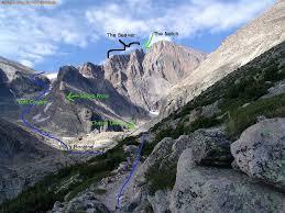 Longs 14ers Com U2022 Longs Peak Route Description Loft Via East Longs