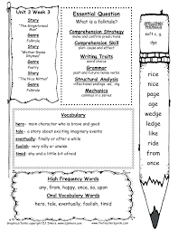 1st grade writing paper with picture box mcgraw hill wonders first grade resources and printouts first grade wonders unit three week three weekly outline