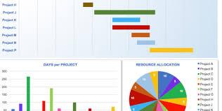 key performance indicators templates kpi spreadsheet template