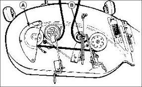 service mower
