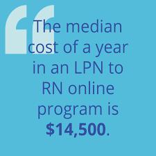 lvn programs licensed vocational nurse in the usa