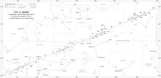 Northern Hemisphere Map The Position Of Jupiter In The Night Sky 2014 To 2018