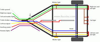 utility trailer wiring diagram best 4 way photos within wire