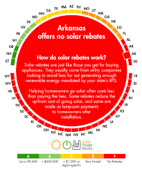 Cost To Build A House In Arkansas Arkansas Solar Power For Your House Rebates Tax Credits Savings