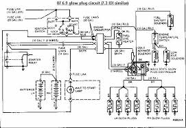 95 f350 7 3 wiring diagram diagram wiring diagrams for diy car