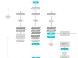 Sitemap Oltre 20 Migliori Idee Su Sitemap Design Su Pinterest Design