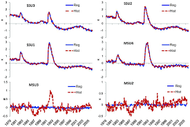 Wildfire Xp Parker by Remote Sensing Free Full Text Use Of Ssu Msu Satellite