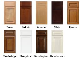 Kitchen Cabinets Materials Kitchen Cabinet Design Look Supply House Cabinets Materials Wide