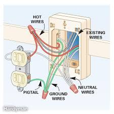 how to add outlets easily with surface wiring diagram box and